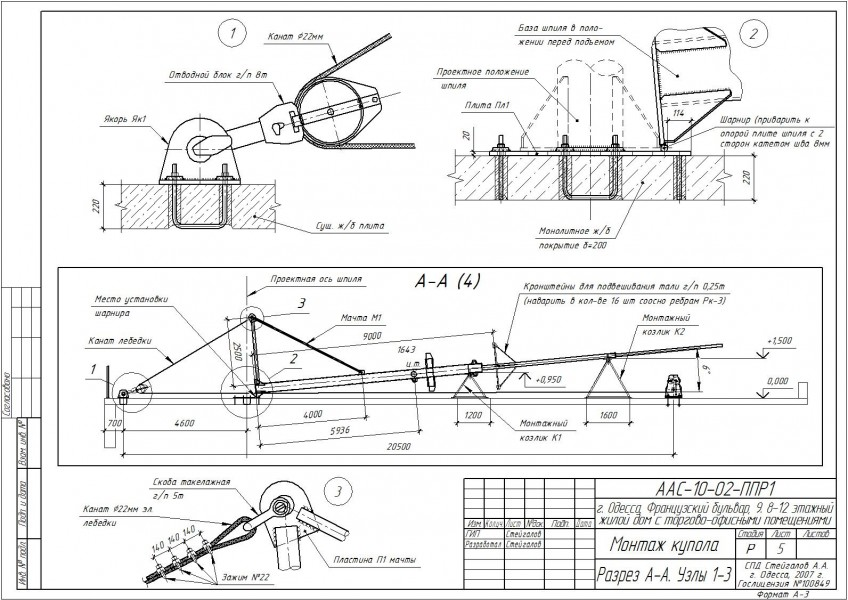 Схема перевода шпиля купола в