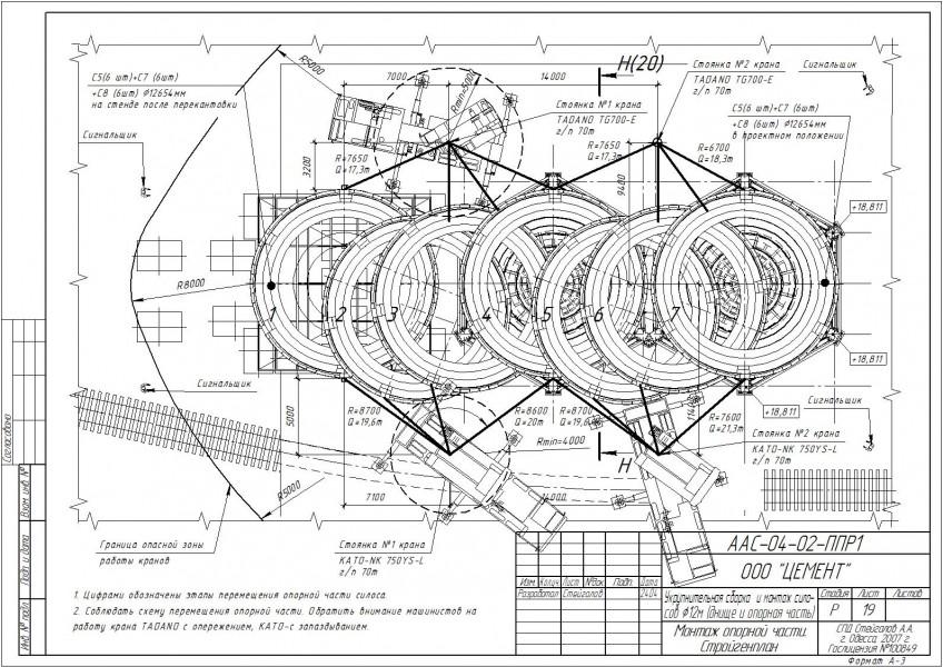 Схема обустройства силосов